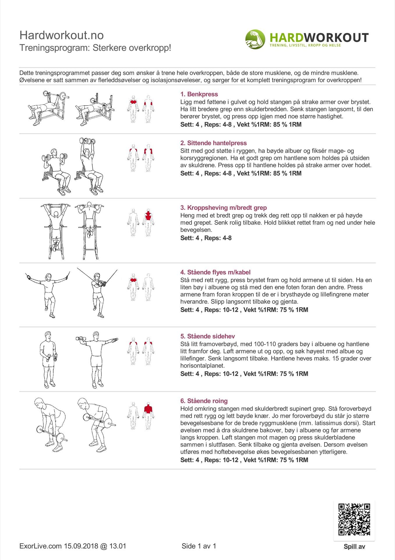 treningsopplegg for å gå ned i vekt