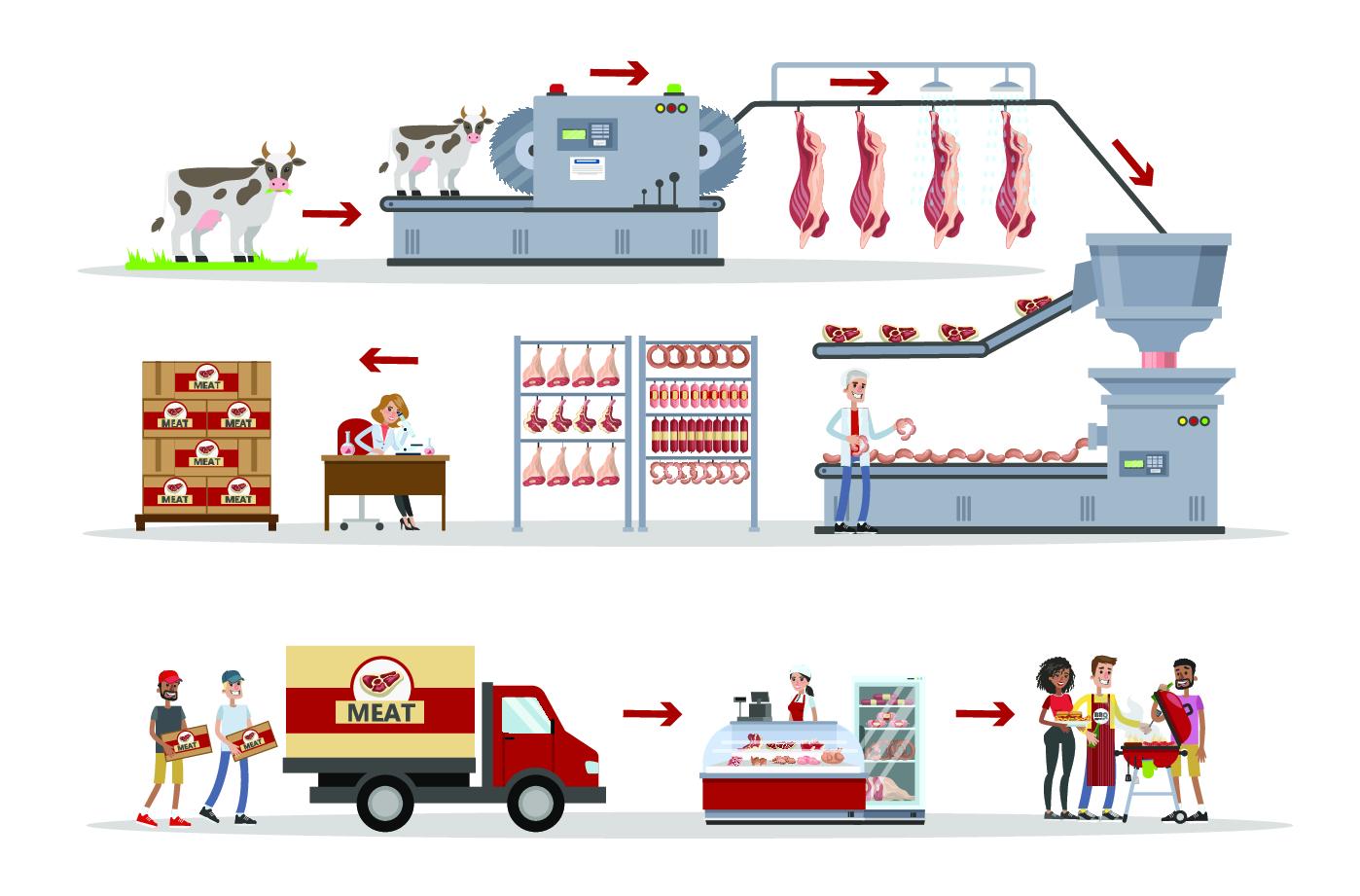 """Prosessert mat er ikke noe nytt, men de utgjør i dag en mye større del av kostholdet enn noen gang. Likevel, prosessert mat er ikke i utgangspunktet skadelig selv om det er behandlet. Her er to årsaker: Først og fremst, begrepet """"prosessert mat"""" er svært bredt, og det kan ikke skjære alle matvarer under samme kniv. Det er forskjell på næringsinnholdet i fryst potetstappe og en søt kjeks, men begge matvarene er prosessert."""