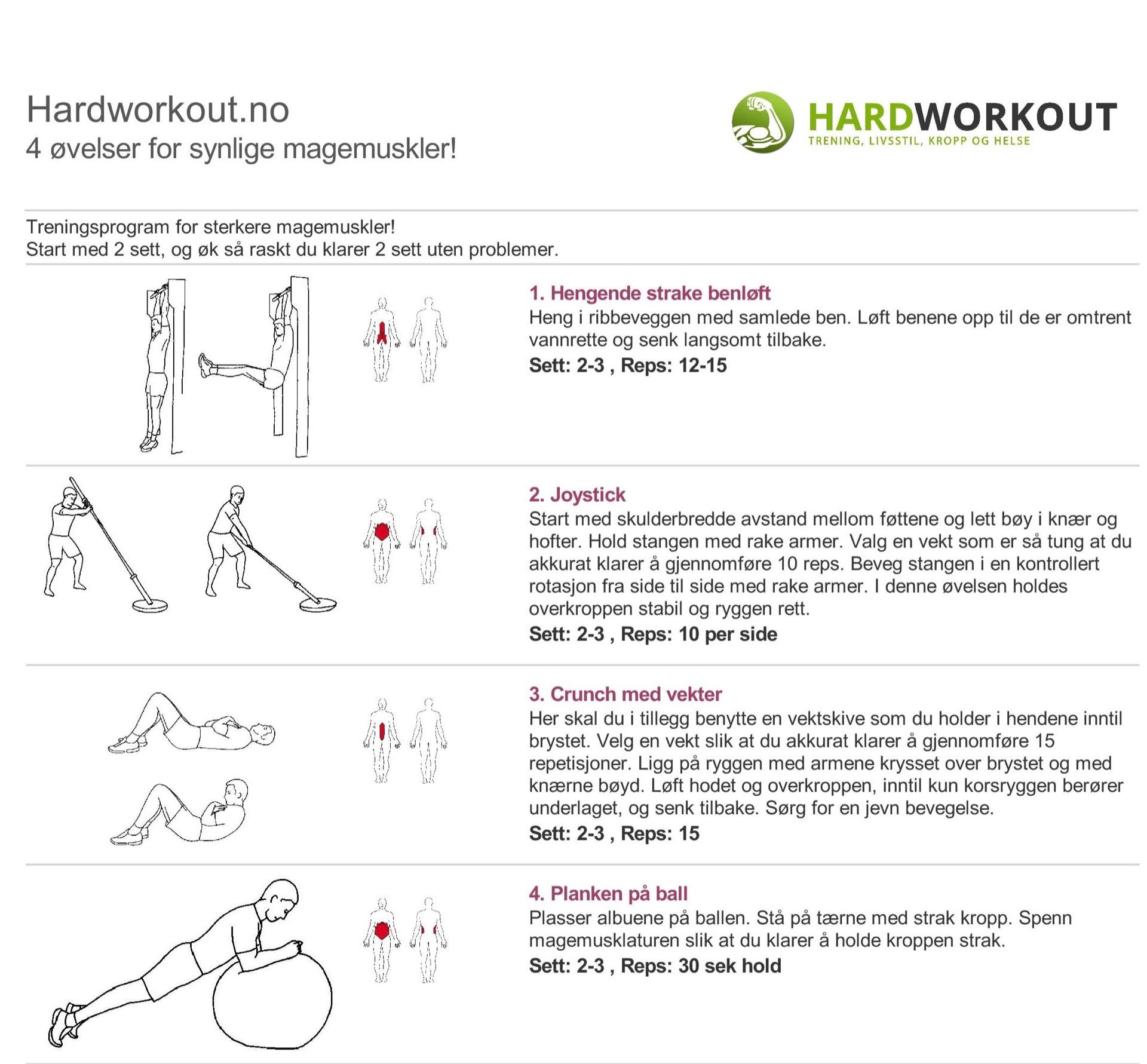 magemuskler treningsprogram