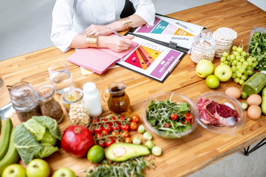 oversikt over kalorier